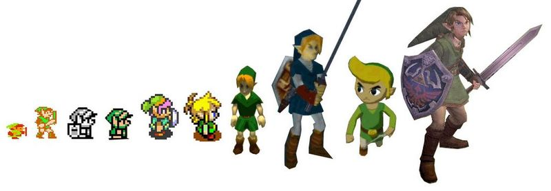 Evolution-of-link1
